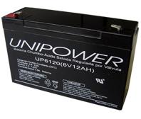 potenza-up6120
